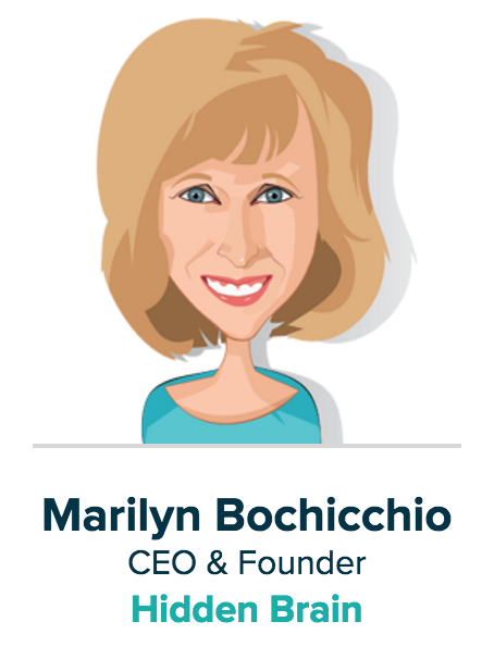 Marilyn Bochicchio - Money 2020