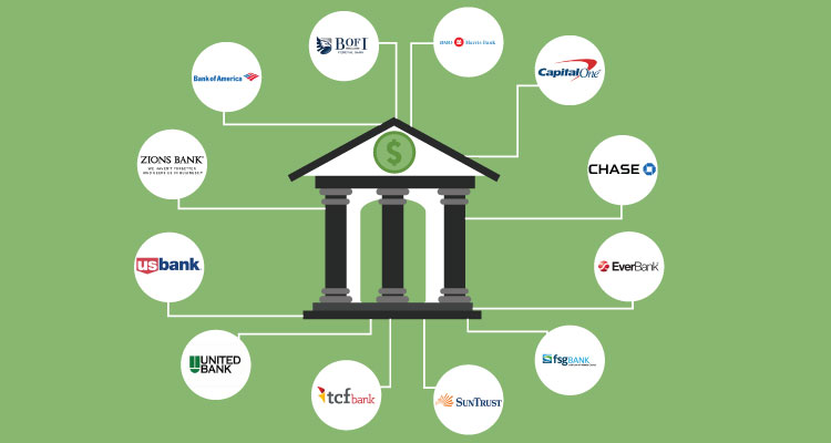 infographic US banks