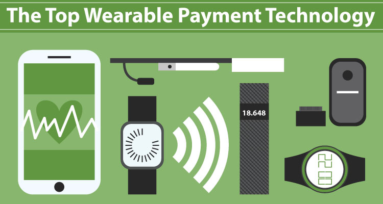 The Top Wearable Payment Technology