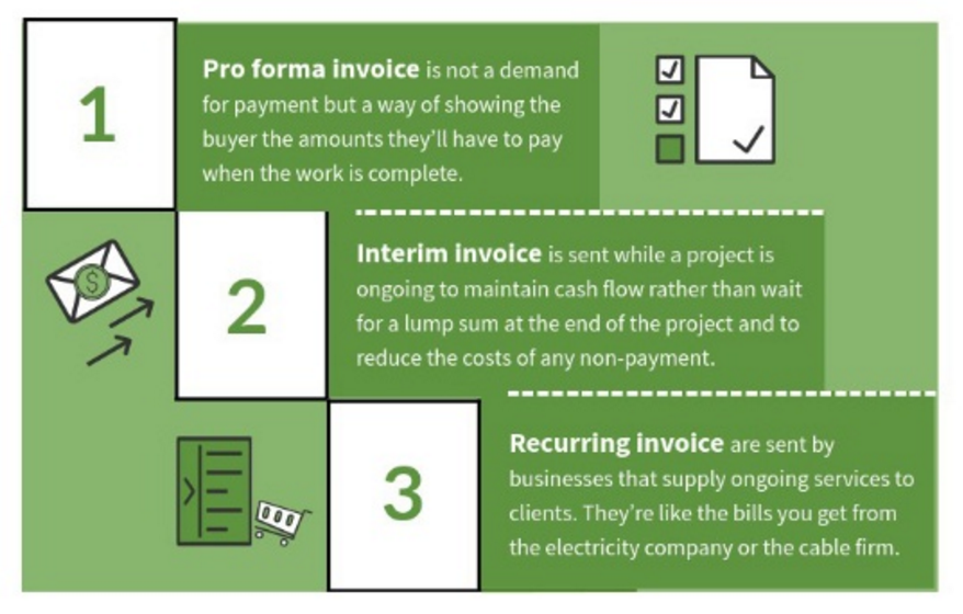 types of invoices - Invoices For Businesses