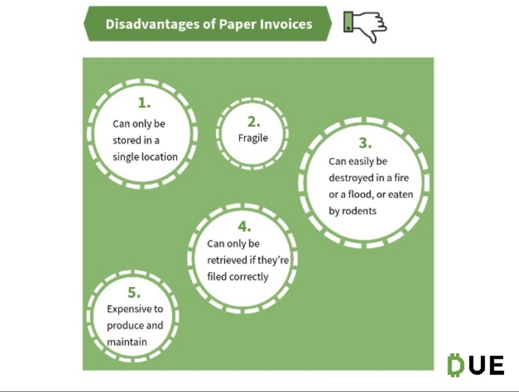 dissadvantages-of-paper-invoices