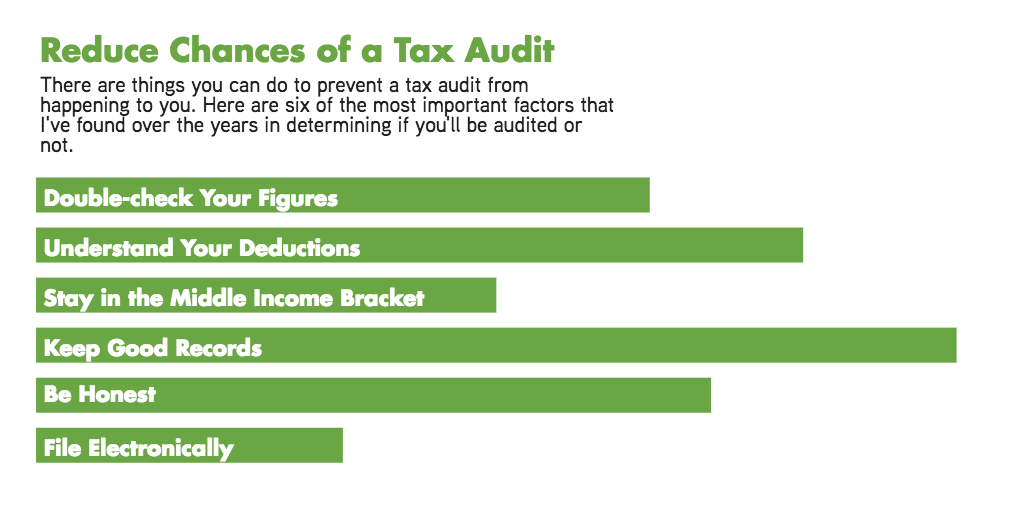 reduce-chances-of-a-tax-audit
