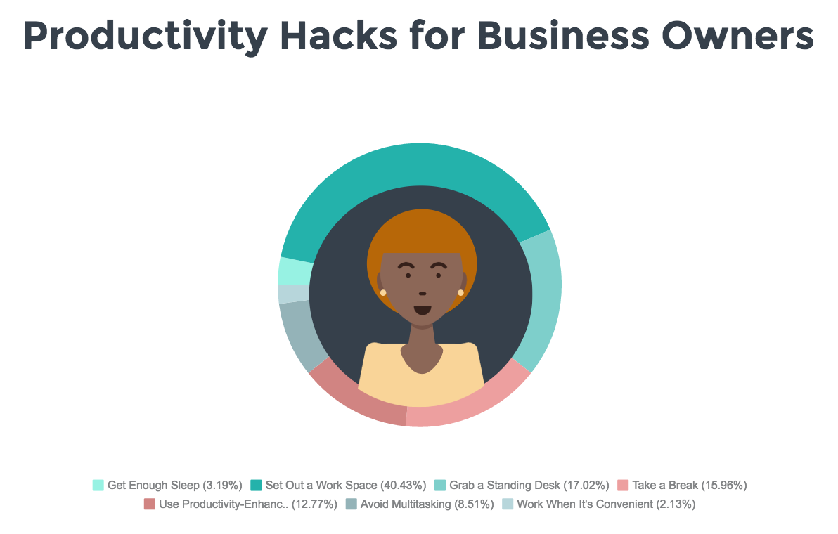 productivity-hacks-for-business-owners