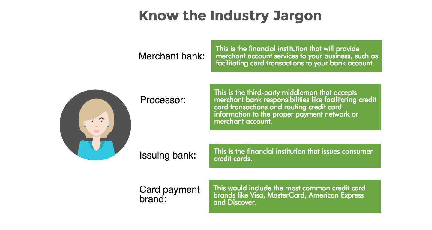 know-credit-card-industry-jargon