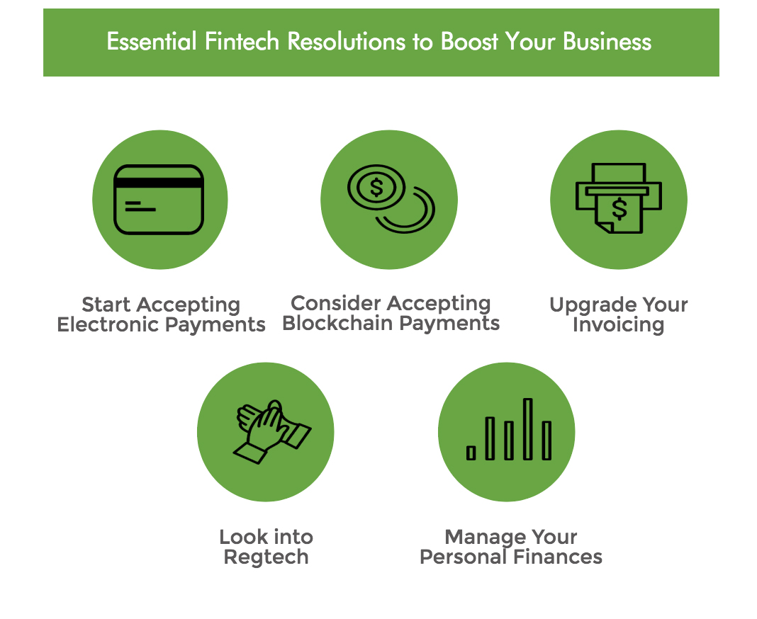 essential-fintech-resolutions-to-boost-your-business