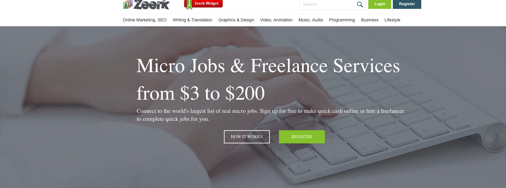 101 places to find freelance writing jobs with this microjob site you can find a wide range of freelance writing services that go from 3 to 200 fandeluxe
